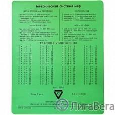 Коврик для мыши CBR CMP 024 ″Arithmetic″